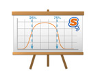 SAT Bell Curve
