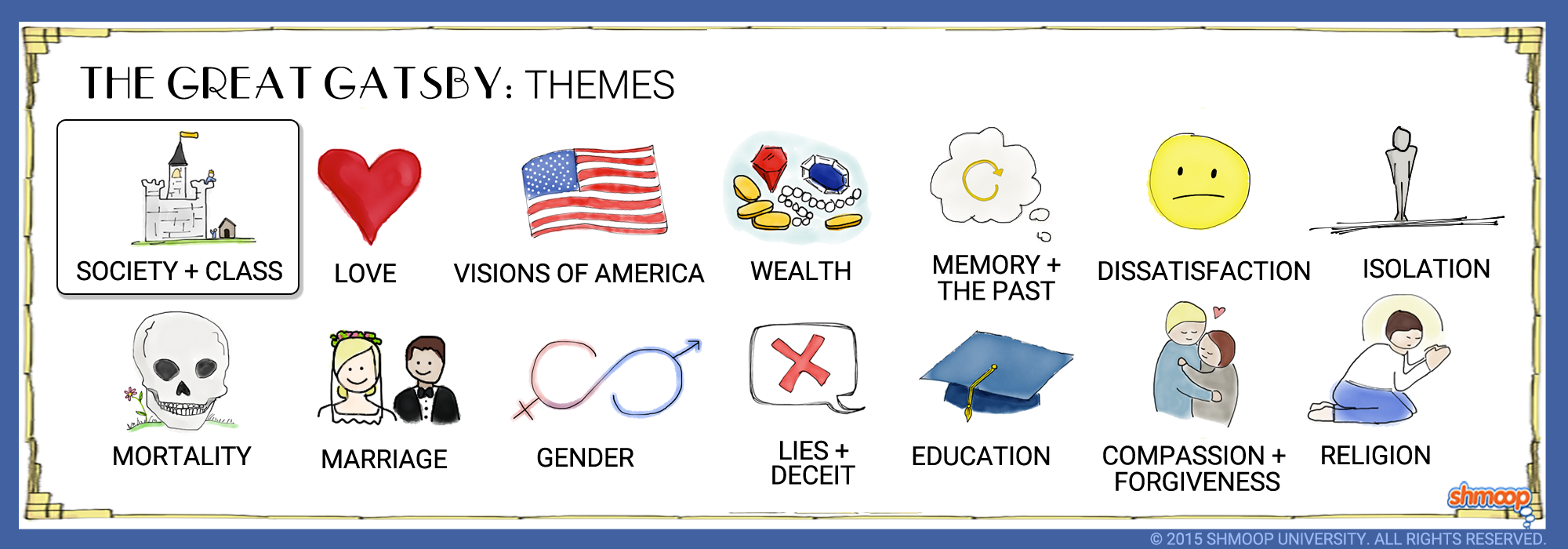 thesis statements for the great gatsby american dream American dream essay thesis  great gatsby american dream thesis statements american dream great gatsby thesis  videoprÄsentationen news & termine.