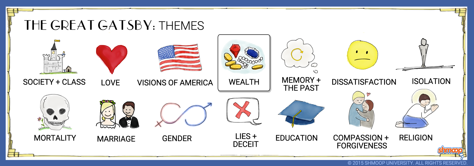 The Bluest Eye, Themes, Motifs & Symbols Essay