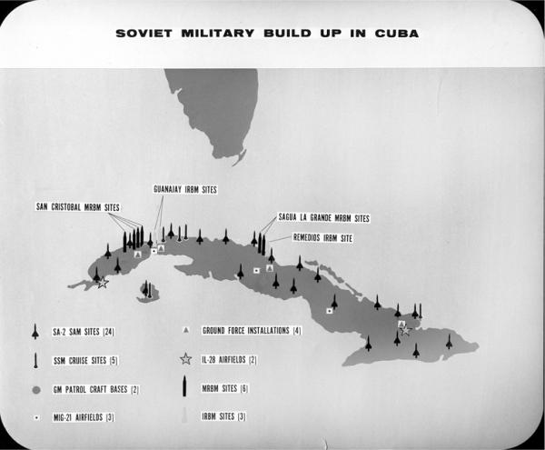 Soviet Arms in Cuba