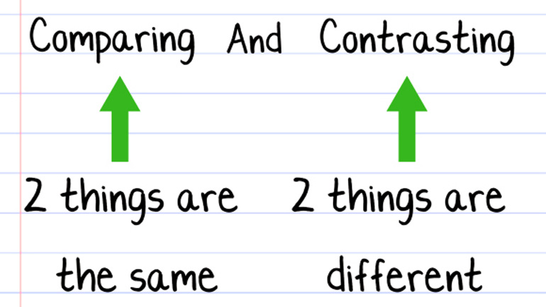 teaching compare contrast essay They have had practice with the concepts of compare, contrast, similarities, differences, thesis, transitions, and conclusion activities/curricular resources ( real-life applications) students will encounter different kinds of writing assignments one of the most common is the comparison/contrast essay where the focus is on.